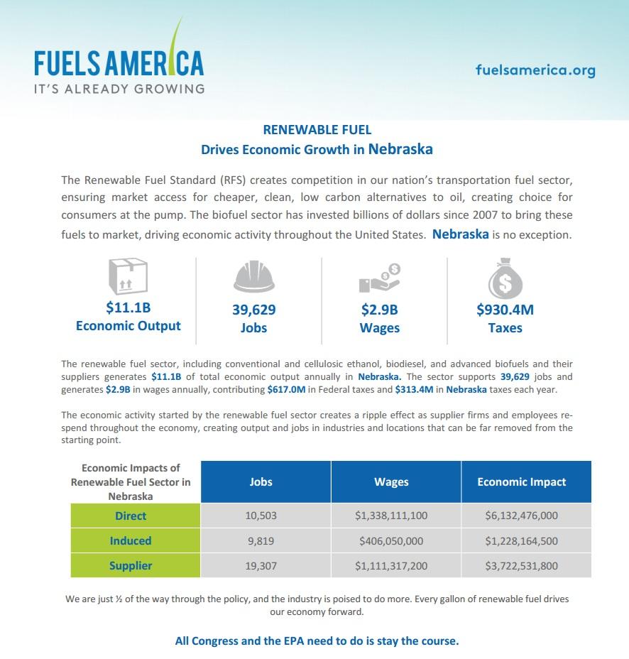 Fuels_America_Nebraska_Report